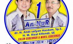 Besok, Rizal-Sofyan ke KPU dari Rumah Almarhum  Nusyirwan
