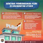 Gubernur Kaltara: Pemerintah Pusat Siap Bangun Dua PLBN