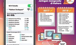 Pemprov Kaltara Sediakan 80 Titik Wifi Gratis untuk Publik