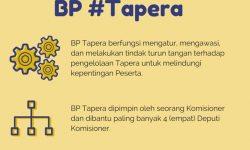 Pemerintah Beri Modal Awal BP Tapera Rp2,5 Triliun