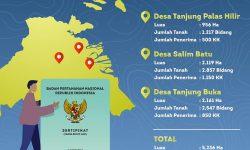 Kementerian ATR/BPN Siap Serahkan 6.600 Sertifikat di Kaltara