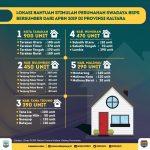 Tahun Ini Pemprov Kaltara Rehab 2.940 Rumah Warga Kurang Mampu