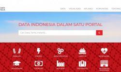 Presiden Tandangani Perpres No. 39/2019 tentang Satu Data Indonesia