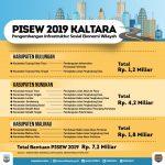 12 Kecamatan di Kaltara Peroleh Bantuan Melalui Program PISEW