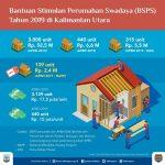 139 Warga akan Terima Bantuan Rehab Rumah