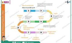 Pemerintah Buka 197.117 Formasi, Inilah Jadwal Rekrutmen CPNS 2019