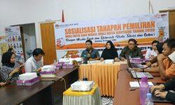 Pilkada Bontang, KPU Berencana Gunakan E-Rekap