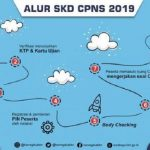 BKN: Pelaksanaan SKB Ditunda, Pengumuman Hasil SKD Tetap Sesuai Jadwal