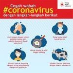 Jubir Covid-19: Kesembuhan Didominasi Faktor Imunitas Pasien