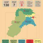 Kalimantan Utara Mulai Terpapar Virus Corona