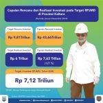 Realisasi Investasi di Kaltara Tahun 2019 Rp7,63 Triliun
