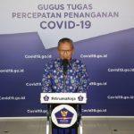 Pasien Sembuh COVID-19 Terus Bertambah, Paling Banyak di DKI Jakarta