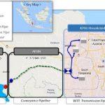 Proyek SPAM Regional Karian-Serpong Rp2,21 Triliun, Pemerintah Tawarkan Investasi Skema KPBU