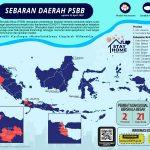 Total 2 Provinsi dan 21 Kabupaten/Kota Terapkan PSBB
