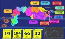 UPDATE COVID-19 di Nunukan, Dari 30 Pasien Positif, 29 Orang Jamaah Tabligh