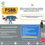 Menkes Teken Permenkes Nomor 9 Tahun 2020 Soal Tata Cara Usulan PSBB