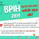 88% Jemaah Reguler & 79% Jemaah Khusus Sudah Lunasi Biaya Haji