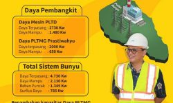 PLN Bangun PLTMG di Bunyu 3 MW