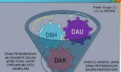 Laporan APBD Terkait COVID-19 Tak Penuhi Syarat, Transfer DAU/DBH Ditunda