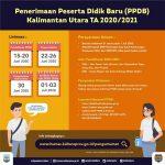 Pelaksanaan PPDB Harus Mematuhi Protokol Pencegahan COVID-19