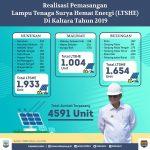 Kementerian ESDM Sudah Pasang 4.591 Lampu Surya di Kaltara