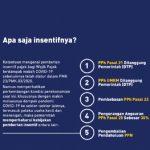 Insentif Perpajakan Capai Rp123,01 Triliun bagi Kelompok Usaha yang 'Eligible'