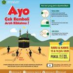 Kemenag: Matahari Melintas di atas Ka'bah 15 dan 16 Juli, Saatnya Cek Arah Kiblat