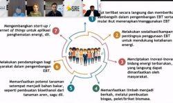 Menteri Arifin Ajak Generasi Milenial Tekuni Bisnis EBT