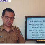 Kasus Sembuh Corona Kaltara Bertambah 6 Orang, 4 dari Nunukan