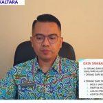 21 Orang Prajurit TNI Korem 092/Maharajalila Kaltara Positif Covid-19