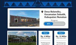 Progres PembangunanBalai Pelatihan UMKM dan IKM di Sebatik Sudah 40 Persen