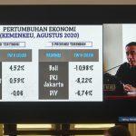 Presiden Minta Percepat Belanja APBD Provinsi dan Kabupaten/Kota