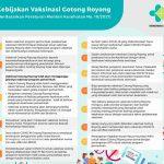Vaksinasi Gotong Royong untuk Percepat dan Perluas Cakupan Vaksinasi COVID-19