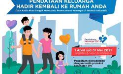 Kepala BKKBN: Pendataan Keluarga 2021 untuk Pemerataan Pembangunan