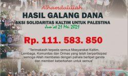 Aksi Solidaritas Kemanusian Kaltim untuk Palestina Himpun Dana Rp111,5 Juta