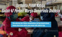 47 Persen Warga Samarinda Sudah Divaksin